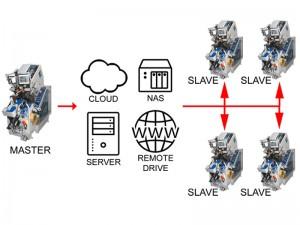 master-e-save.jpg